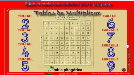 ¿TE SABES LAS TABLAS?